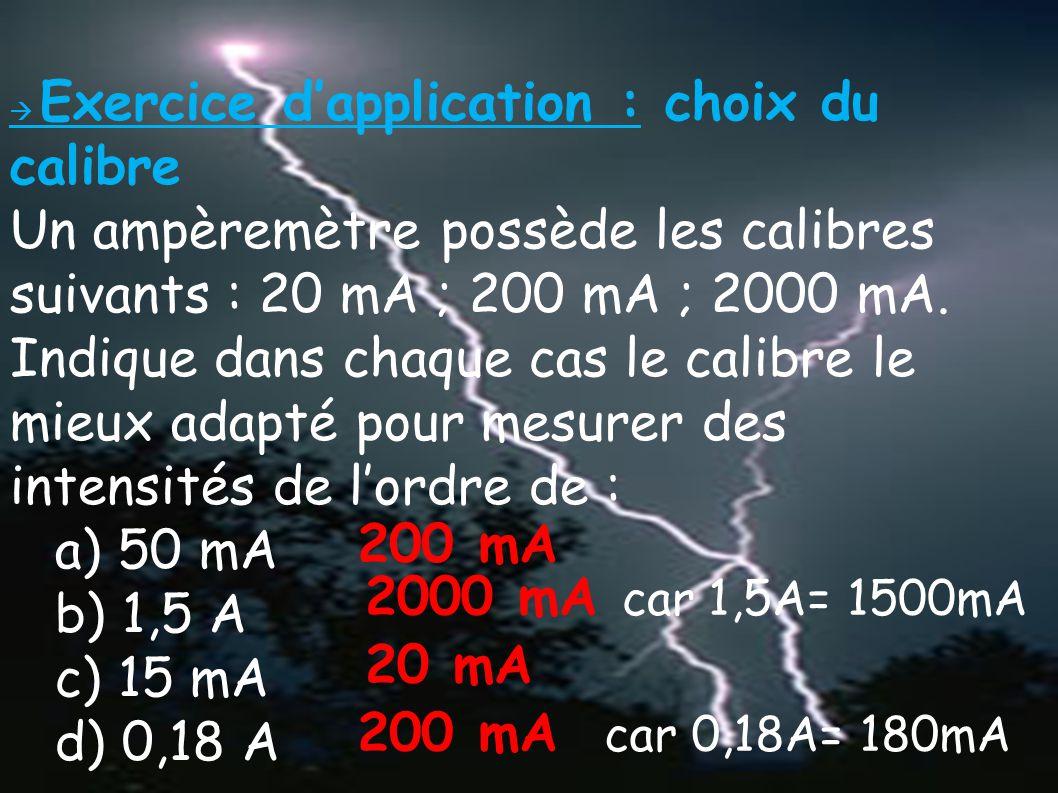  Exercice d'application : choix du calibre Un ampèremètre possède les calibres suivants : 20 mA ; 200 mA ; 2000 mA. Indique dans chaque cas le calibr
