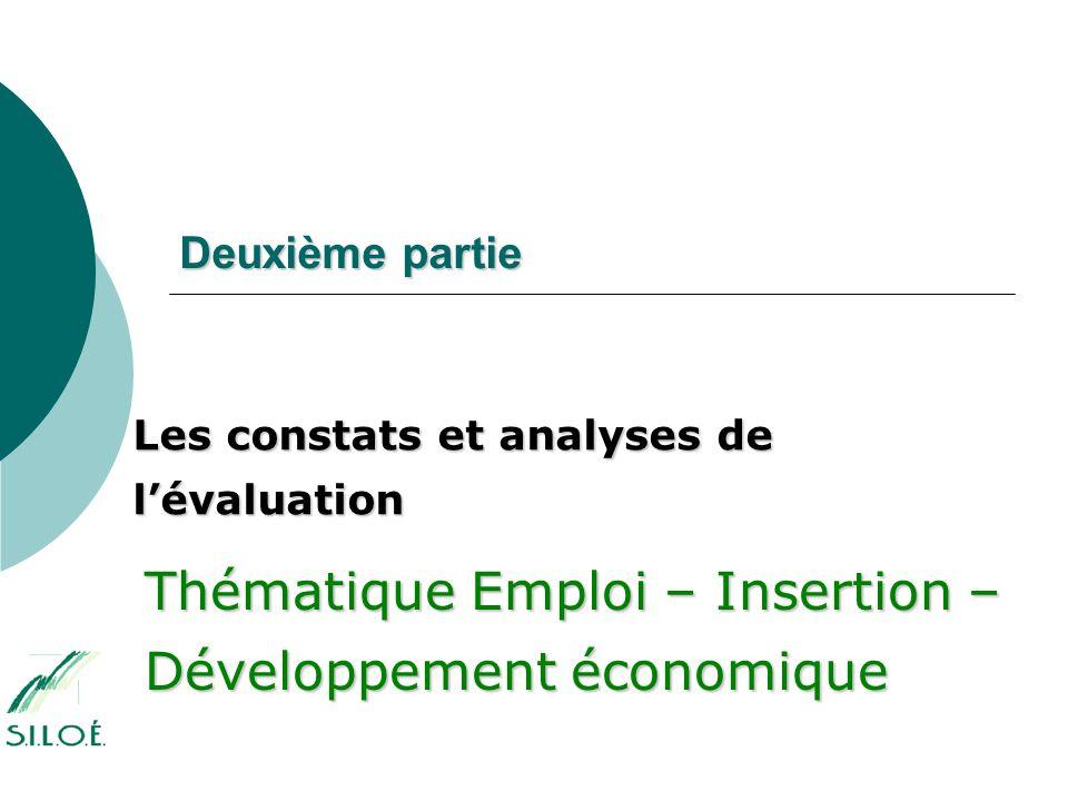 Deuxième partie Les constats et analyses de l'évaluation Thématique Emploi – Insertion – Développement économique