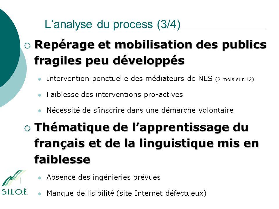 L'analyse du process (3/4)  Repérage et mobilisation des publics fragiles peu développés  Intervention ponctuelle des médiateurs de NES (2 mois sur