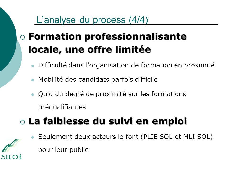 L'analyse du process (4/4)  Formation professionnalisante locale, une offre limitée  Difficulté dans l'organisation de formation en proximité  Mobi