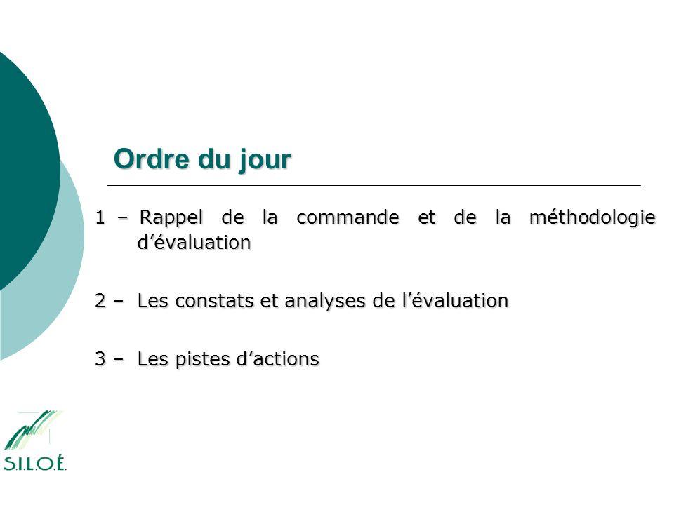 Ordre du jour 1 – Rappel de la commande et de la méthodologie d'évaluation 2 – Les constats et analyses de l'évaluation 3 – Les pistes d'actions