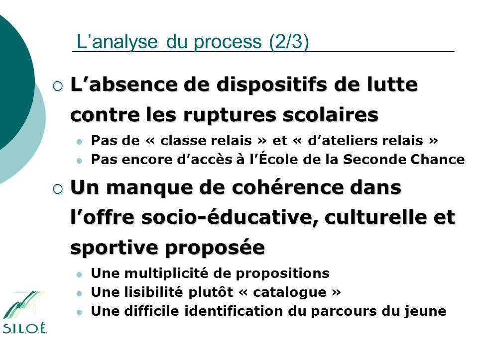 L'analyse du process (2/3)  L'absence de dispositifs de lutte contre les ruptures scolaires  Pas de « classe relais » et « d'ateliers relais »  Pas