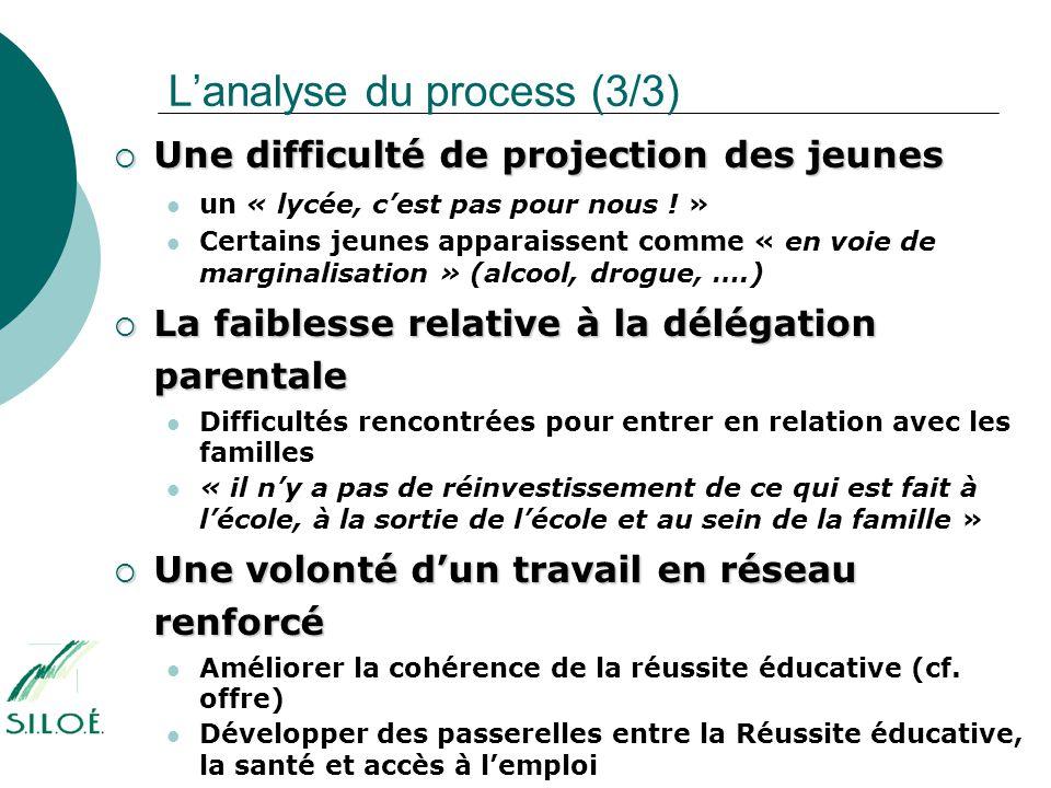 L'analyse du process (3/3)  Une difficulté de projection des jeunes  un « lycée, c'est pas pour nous ! »  Certains jeunes apparaissent comme « en v