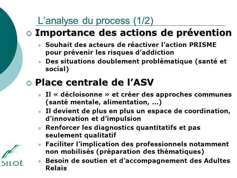L'analyse du process (1/2)  Importance des actions de prévention  Souhait des acteurs de réactiver l'action PRISME pour prévenir les risques d'addic