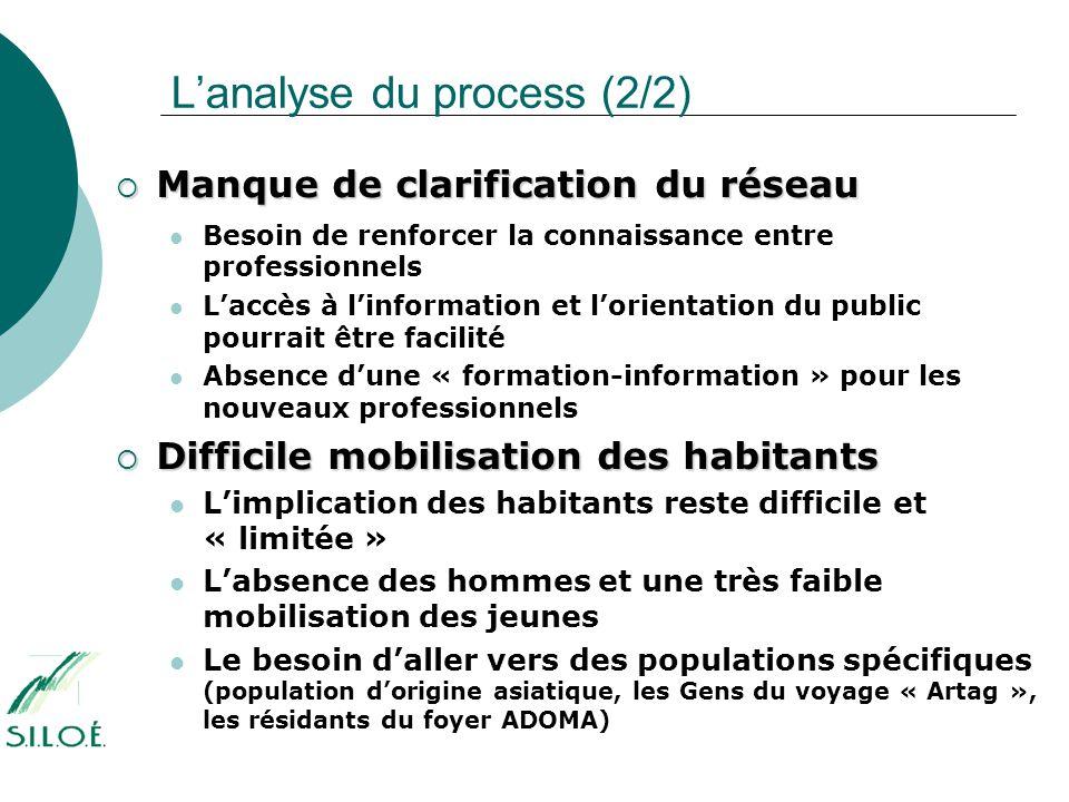 L'analyse du process (2/2)  Manque de clarification du réseau  Besoin de renforcer la connaissance entre professionnels  L'accès à l'information et