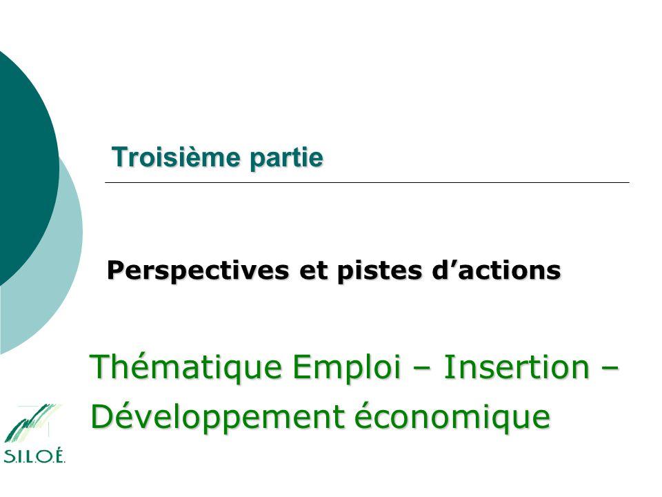 Troisième partie Perspectives et pistes d'actions Thématique Emploi – Insertion – Développement économique