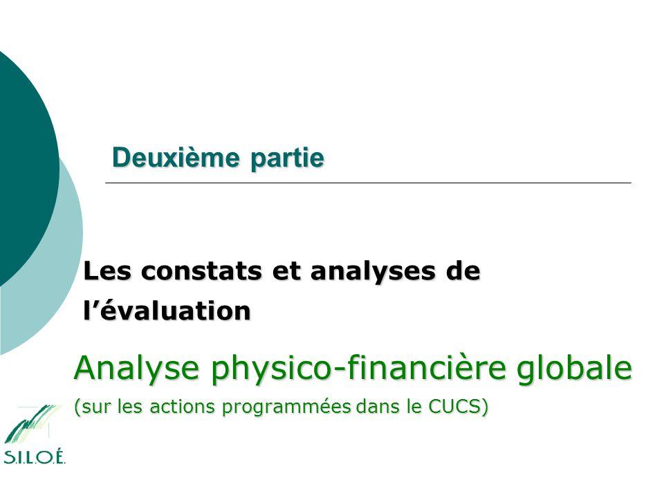 Deuxième partie Les constats et analyses de l'évaluation Analyse physico-financière globale (sur les actions programmées dans le CUCS)