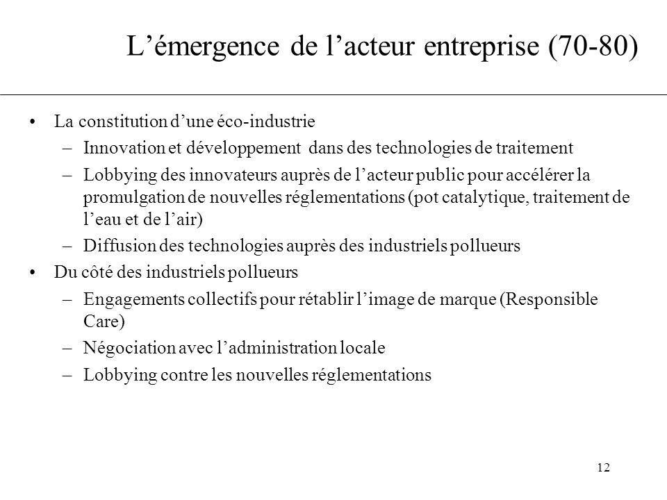 12 L'émergence de l'acteur entreprise (70-80) •La constitution d'une éco-industrie –Innovation et développement dans des technologies de traitement –Lobbying des innovateurs auprès de l'acteur public pour accélérer la promulgation de nouvelles réglementations (pot catalytique, traitement de l'eau et de l'air) –Diffusion des technologies auprès des industriels pollueurs •Du côté des industriels pollueurs –Engagements collectifs pour rétablir l'image de marque (Responsible Care) –Négociation avec l'administration locale –Lobbying contre les nouvelles réglementations