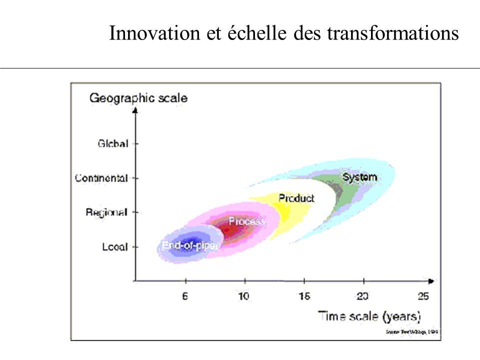 15 Innovation et échelle des transformations
