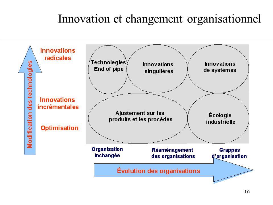 16 Innovation et changement organisationnel