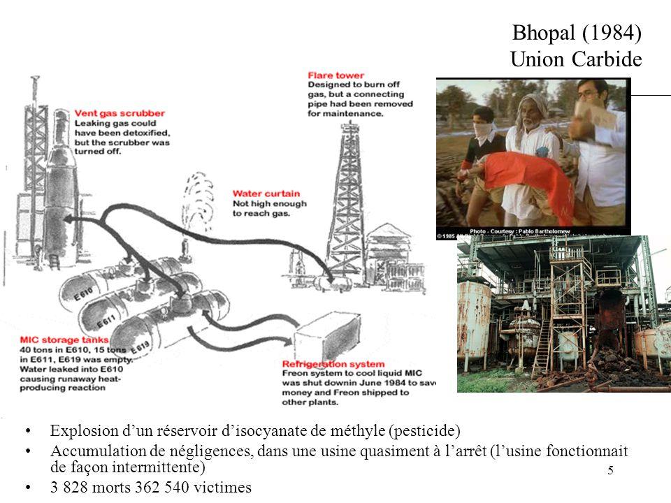 5 Bhopal (1984) Union Carbide •Explosion d'un réservoir d'isocyanate de méthyle (pesticide) •Accumulation de négligences, dans une usine quasiment à l