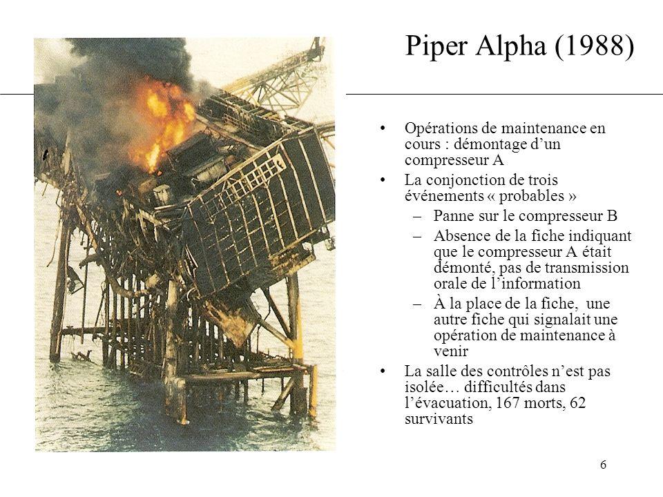 6 Piper Alpha (1988) •Opérations de maintenance en cours : démontage d'un compresseur A •La conjonction de trois événements « probables » –Panne sur le compresseur B –Absence de la fiche indiquant que le compresseur A était démonté, pas de transmission orale de l'information –À la place de la fiche, une autre fiche qui signalait une opération de maintenance à venir •La salle des contrôles n'est pas isolée… difficultés dans l'évacuation, 167 morts, 62 survivants