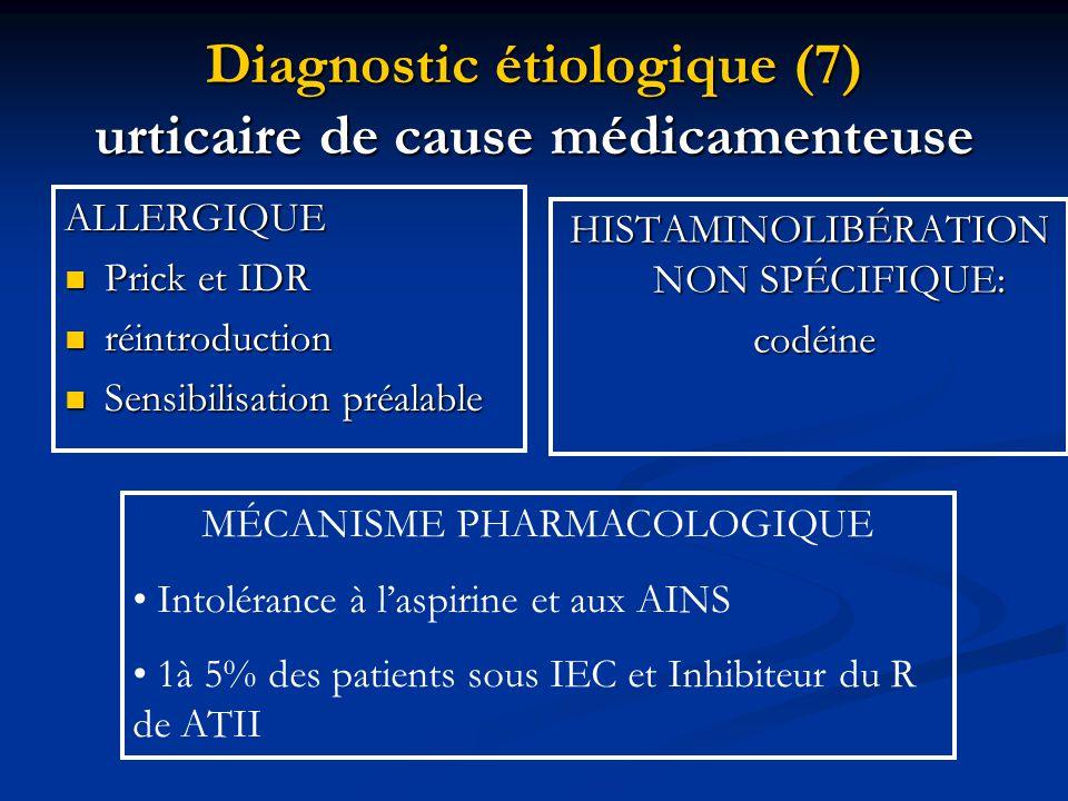 Diagnostic étiologique (7) urticaire de cause médicamenteuse ALLERGIQUE  Prick et IDR  réintroduction  Sensibilisation préalable HISTAMINOLIBÉRATIO
