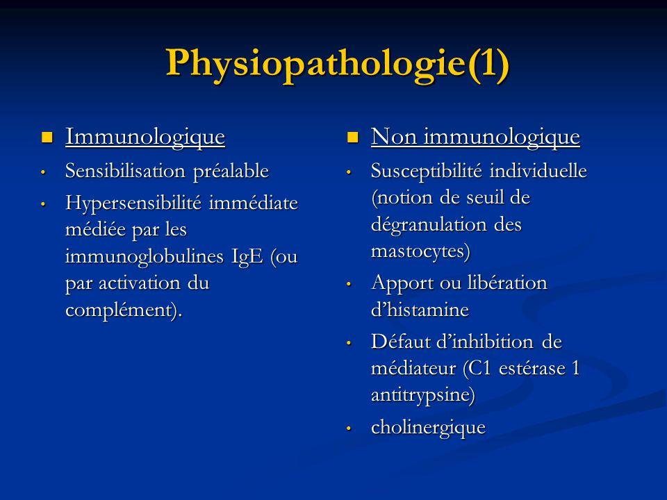 Physiopathologie(1)  Immunologique • Sensibilisation préalable • Hypersensibilité immédiate médiée par les immunoglobulines IgE (ou par activation du