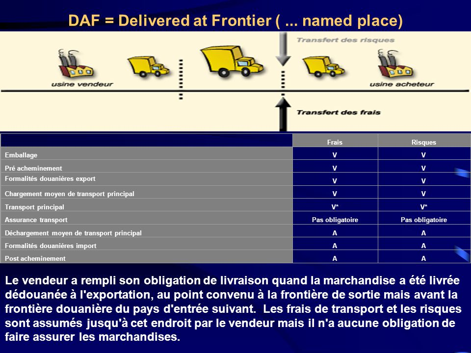 DAF = Delivered at Frontier (...