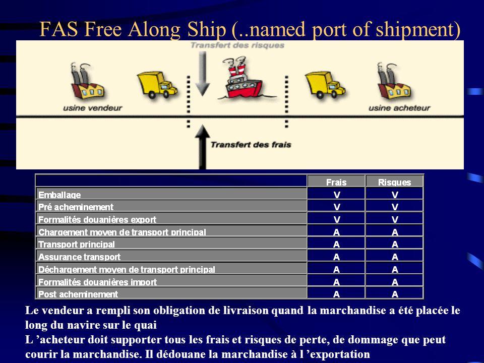 FOB Free On Board (named port of shipment ) Le vendeur doit acheminer les marchandises au port d'embarquement convenu et placer celles ci à bord du bateau Le transfert des risques a lieu lorsque les marchandises ont passé le bastingage