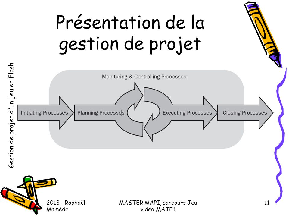 Gestion de projet d'un jeu en Flash 2013 - Raphaël Mamède MASTER MAPI, parcours Jeu vidéo MAJE1 11 Présentation de la gestion de projet