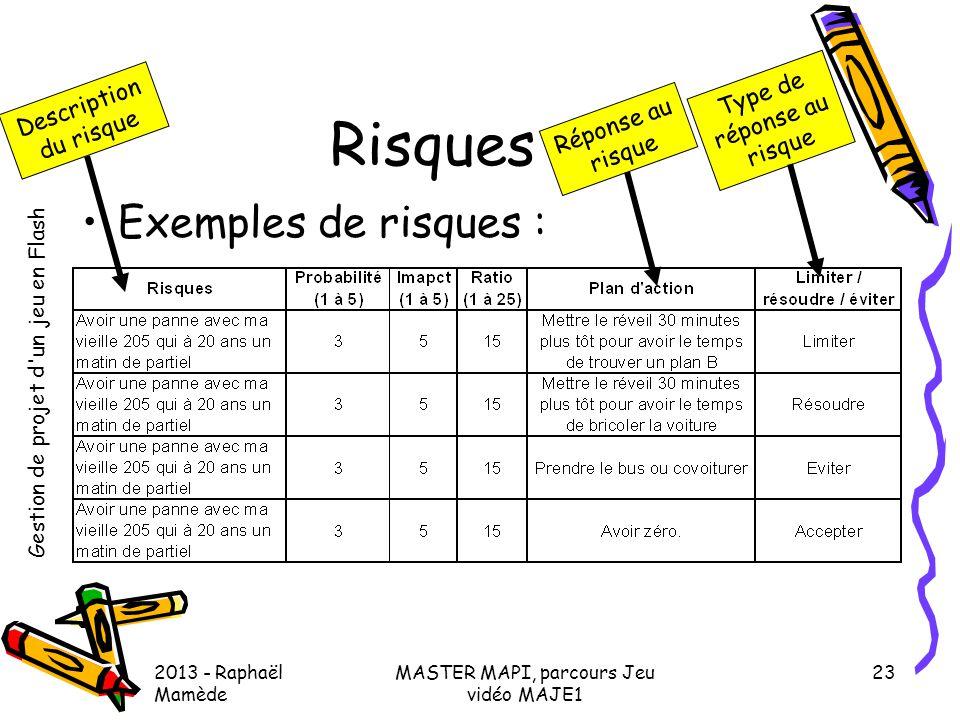 Gestion de projet d'un jeu en Flash 2013 - Raphaël Mamède MASTER MAPI, parcours Jeu vidéo MAJE1 23 Risques •Exemples de risques : Type de réponse au r