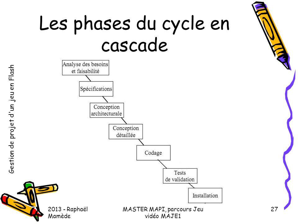 Gestion de projet d'un jeu en Flash 2013 - Raphaël Mamède MASTER MAPI, parcours Jeu vidéo MAJE1 27 Les phases du cycle en cascade