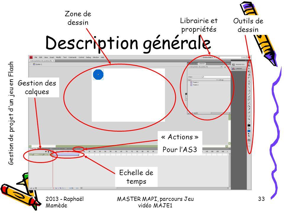 Gestion de projet d'un jeu en Flash 2013 - Raphaël Mamède MASTER MAPI, parcours Jeu vidéo MAJE1 33 Description générale Zone de dessin Gestion des cal