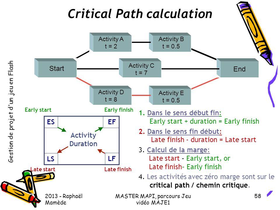 Gestion de projet d'un jeu en Flash 2013 - Raphaël Mamède MASTER MAPI, parcours Jeu vidéo MAJE1 58 Critical Path calculation 1. Dans le sens début fin