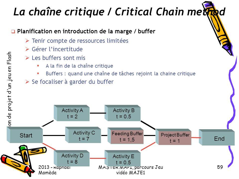 Gestion de projet d'un jeu en Flash 2013 - Raphaël Mamède MASTER MAPI, parcours Jeu vidéo MAJE1 59 La chaîne critique / Critical Chain method  Planif