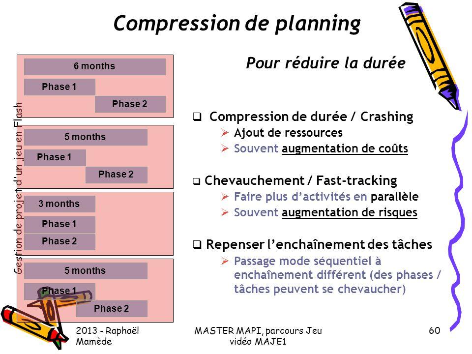 Gestion de projet d'un jeu en Flash 2013 - Raphaël Mamède MASTER MAPI, parcours Jeu vidéo MAJE1 60 Compression de planning Pour réduire la durée  Com