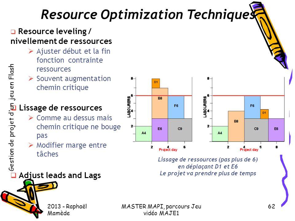 Gestion de projet d'un jeu en Flash 2013 - Raphaël Mamède MASTER MAPI, parcours Jeu vidéo MAJE1 62 Resource Optimization Techniques  Resource levelin