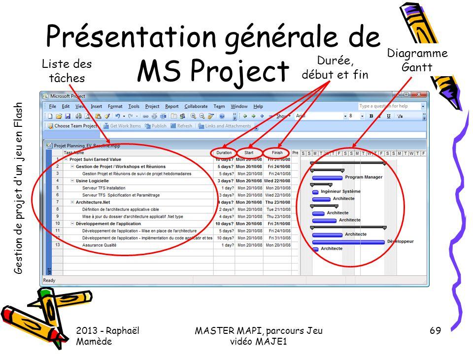 Gestion de projet d'un jeu en Flash 2013 - Raphaël Mamède MASTER MAPI, parcours Jeu vidéo MAJE1 69 Présentation générale de MS Project Liste des tâche