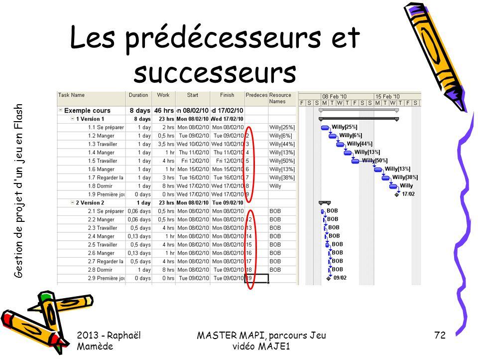 Gestion de projet d'un jeu en Flash 2013 - Raphaël Mamède MASTER MAPI, parcours Jeu vidéo MAJE1 72 Les prédécesseurs et successeurs