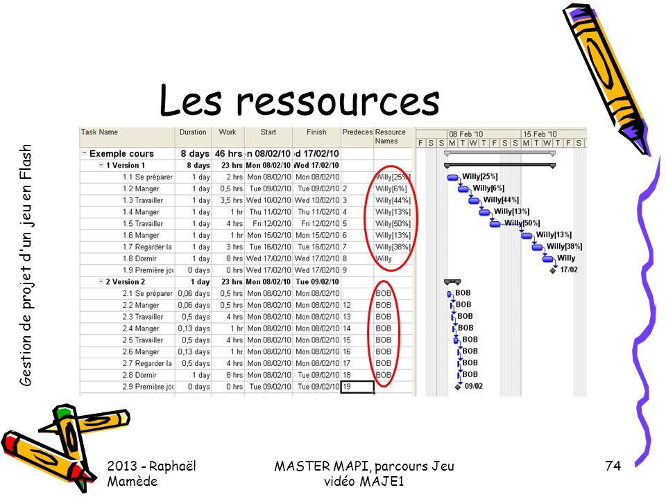 Gestion de projet d'un jeu en Flash 2013 - Raphaël Mamède MASTER MAPI, parcours Jeu vidéo MAJE1 74 Les ressources