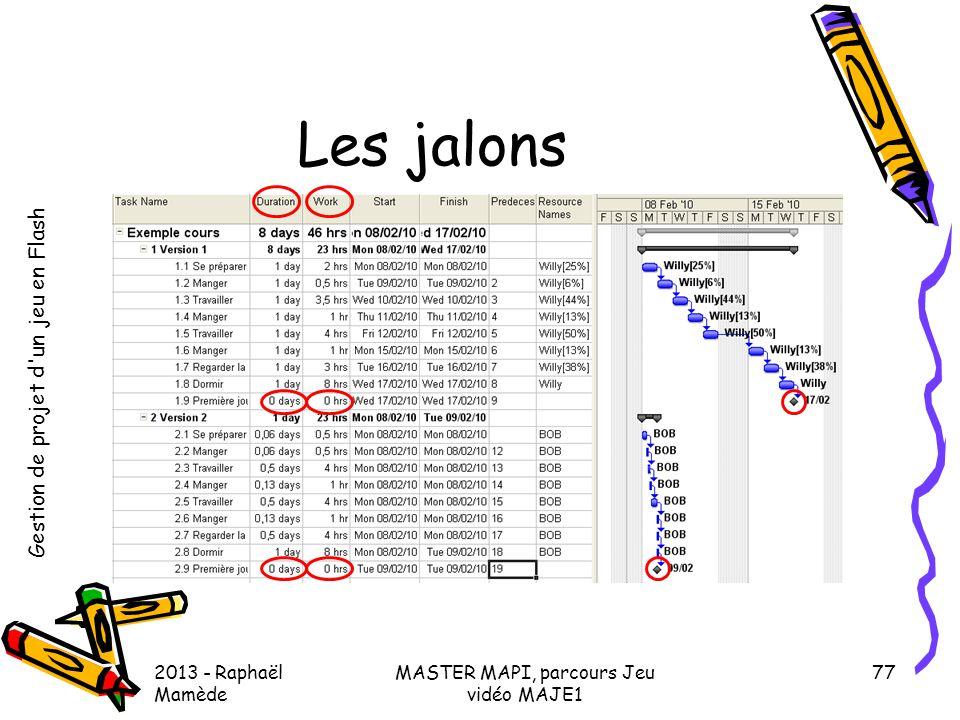 Gestion de projet d'un jeu en Flash 2013 - Raphaël Mamède MASTER MAPI, parcours Jeu vidéo MAJE1 77 Les jalons