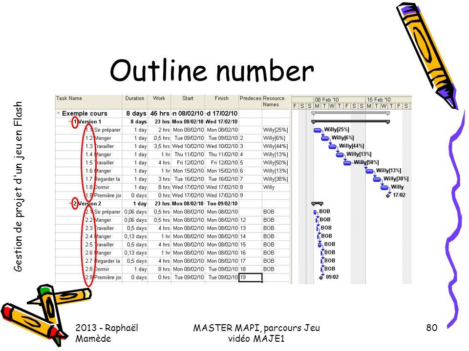 Gestion de projet d'un jeu en Flash 2013 - Raphaël Mamède MASTER MAPI, parcours Jeu vidéo MAJE1 80 Outline number