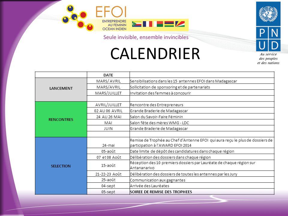 CALENDRIER DATE LANCEMENT MARS/ AVRILSensibilisations dans les 15 antennes EFOI dans Madagascar MARS/AVRILSollicitation de sponsoring et de partenaria