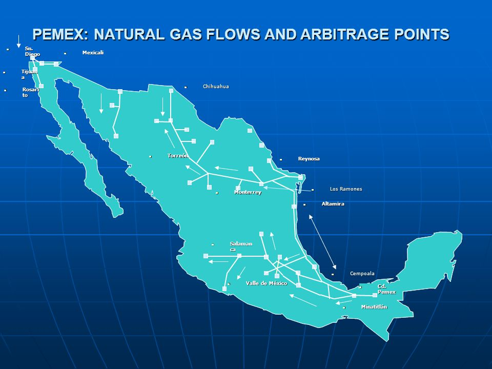 PEMEX: NATURAL GAS FLOWS AND ARBITRAGE POINTS  Mexicali  Chihuahua  Reynosa  Altamira  Rosari to  Sn.