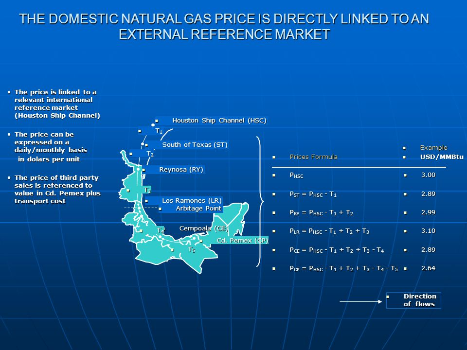 THE DOMESTIC NATURAL GAS PRICE IS DIRECTLY LINKED TO AN EXTERNAL REFERENCE MARKET •The price is linked to a relevant international reference market (Houston Ship Channel) •The price can be expressed on a daily/monthly basis in dolars per unit in dolars per unit •The price of third party sales is referenced to value in Cd.
