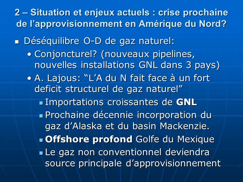 2 – Situation et enjeux actuels : crise prochaine de l'approvisionnement en Amérique du Nord?  Déséquilibre O-D de gaz naturel: •Conjoncturel? (nouve