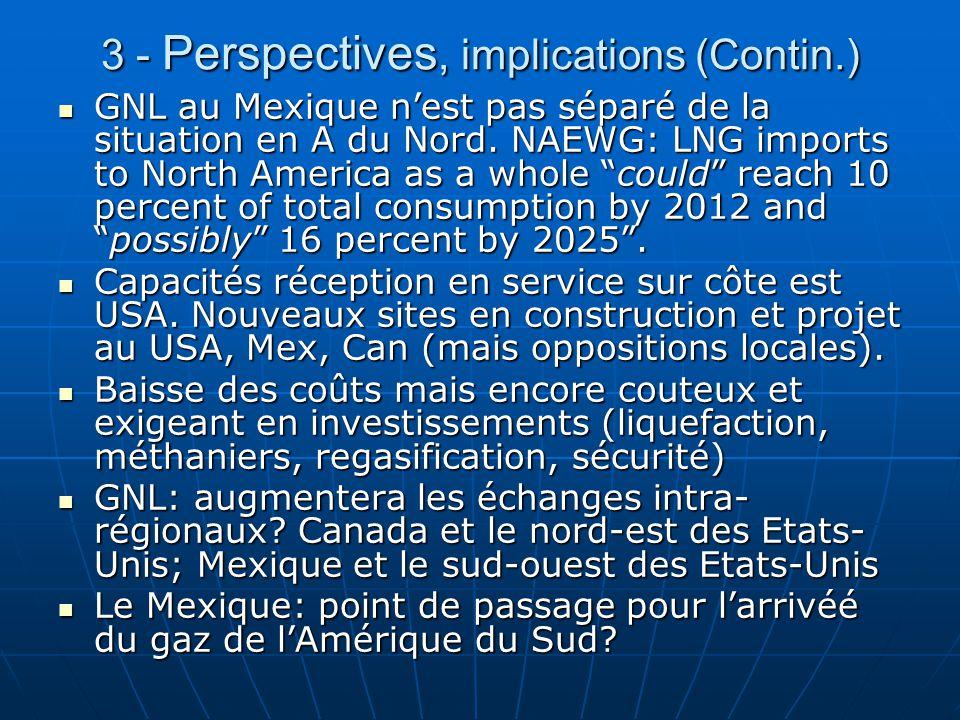 3 - Perspectives, implications (Contin.)  GNL au Mexique n'est pas séparé de la situation en A du Nord. NAEWG: LNG imports to North America as a whol