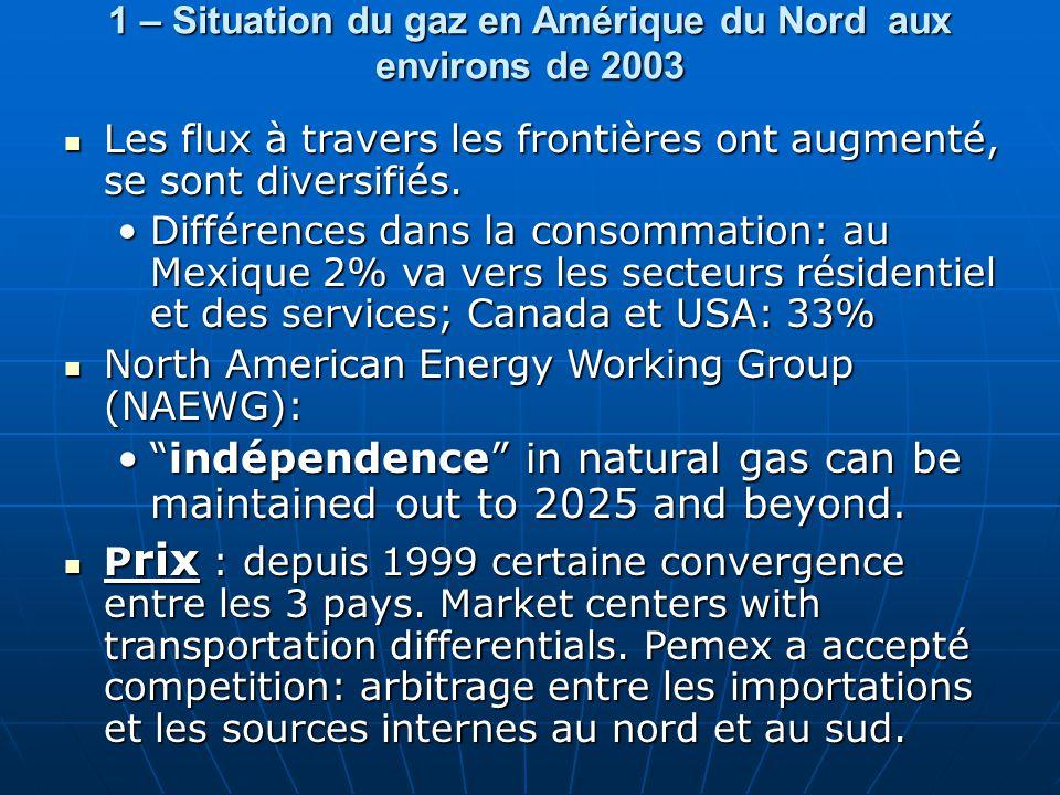 1 – Situation du gaz en Amérique du Nord aux environs de 2003  Les flux à travers les frontières ont augmenté, se sont diversifiés. •Différences dans