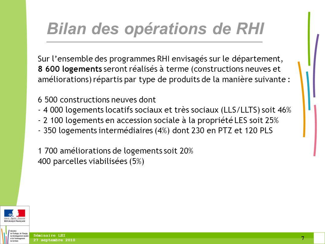7 Séminaire LHI 27 septembre 2010 Bilan des opérations de RHI Sur l'ensemble des programmes RHI envisagés sur le département, 8 600 logements seront r