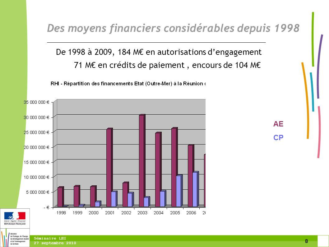8 Séminaire LHI 27 septembre 2010 De 1998 à 2009, 184 M€ en autorisations d'engagement 71 M€ en crédits de paiement, encours de 104 M€ Des moyens fina