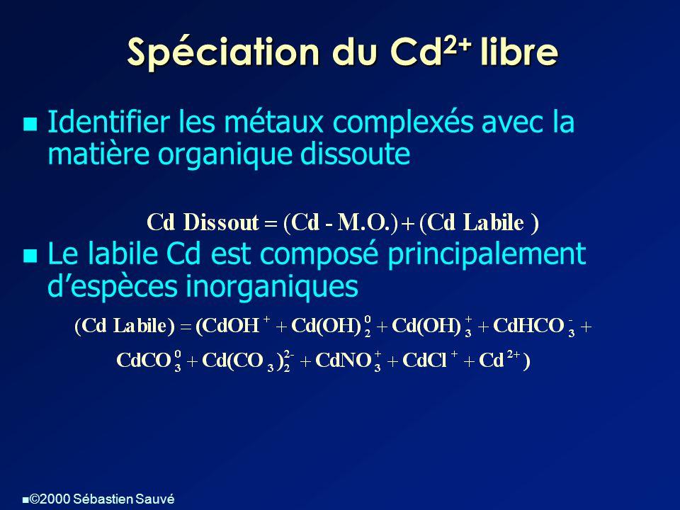  ©2000 Sébastien Sauvé Spéciation du Cd 2+ libre  Identifier les métaux complexés avec la matière organique dissoute  Le labile Cd est composé prin