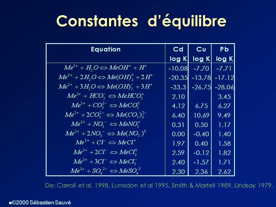  ©2000 Sébastien Sauvé Constantes d'équilibre Constantes d'équilibre De: Carroll et al. 1998, Lumsdon et al 1995, Smith & Martell 1989, Lindsay 1979.