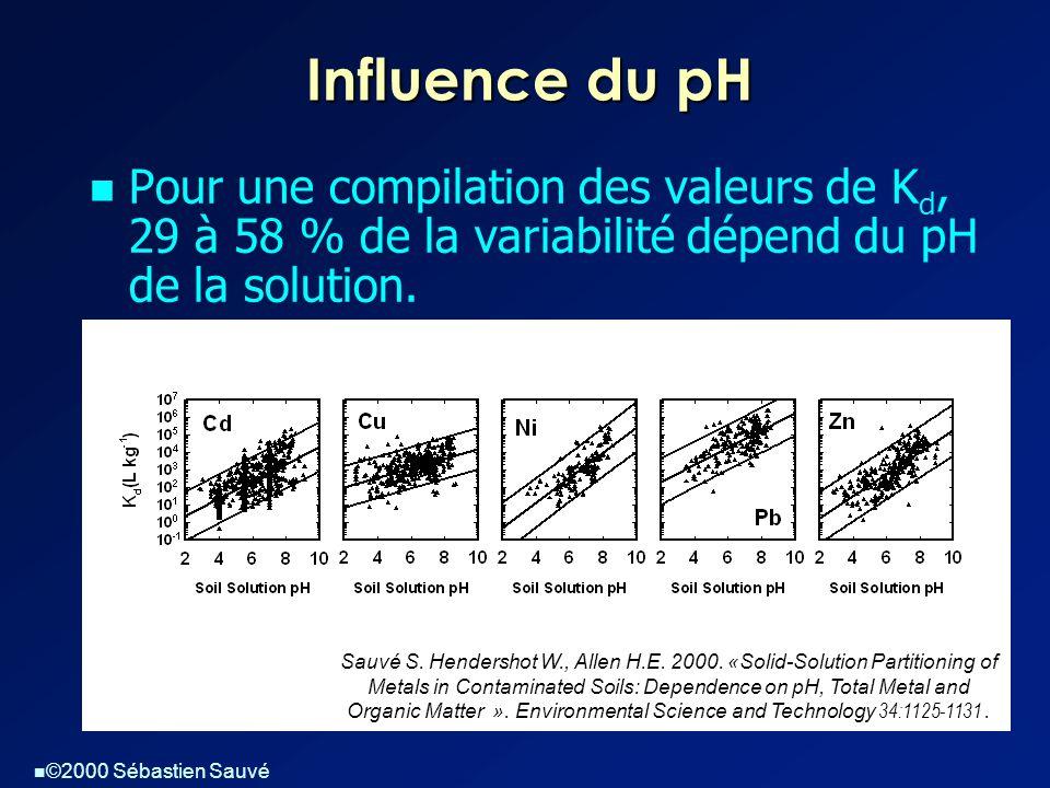  ©2000 Sébastien Sauvé Influence du pH  Pour une compilation des valeurs de K d, 29 à 58 % de la variabilité dépend du pH de la solution. Sauvé S. H