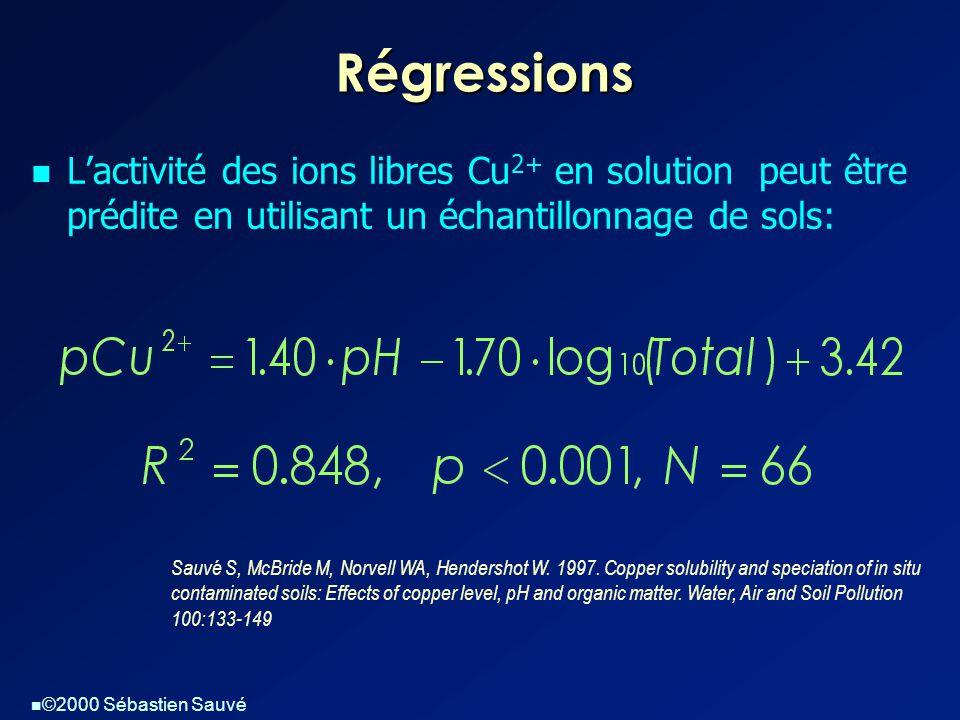 ©2000 Sébastien Sauvé Régressions  L'activité des ions libres Cu 2+ en solution peut être prédite en utilisant un échantillonnage de sols: Sauvé S,
