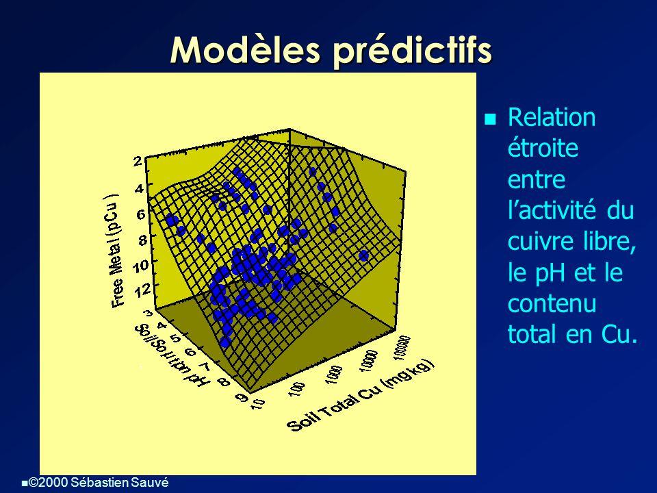  ©2000 Sébastien Sauvé Modèles prédictifs  Relation étroite entre l'activité du cuivre libre, le pH et le contenu total en Cu.
