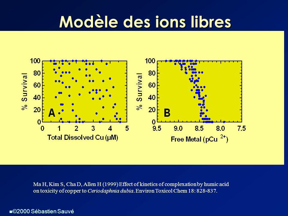  ©2000 Sébastien Sauvé Modèle des ions libres Ma H, Kim S, Cha D, Allen H (1999) Effect of kinetics of complexation by humic acid on toxicity of copper to Ceriodaphnia dubia.