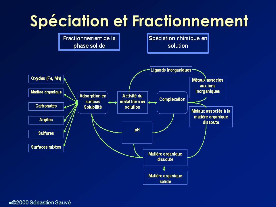  ©2000 Sébastien Sauvé Spéciation et Fractionnement