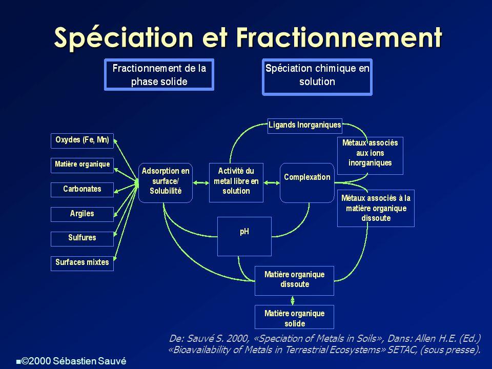  ©2000 Sébastien Sauvé Spéciation et Fractionnement De: Sauvé S. 2000, «Speciation of Metals in Soils», Dans: Allen H.E. (Ed.) «Bioavailability of Me