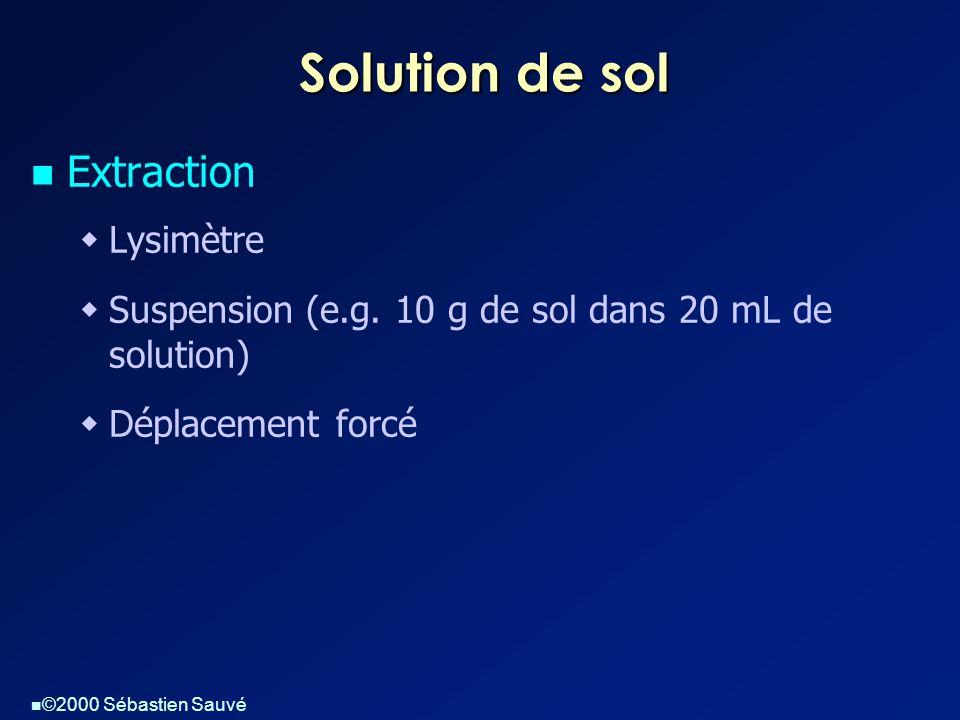 ©2000 Sébastien Sauvé Solution de sol  Extraction  Lysimètre  Suspension (e.g. 10 g de sol dans 20 mL de solution)  Déplacement forcé